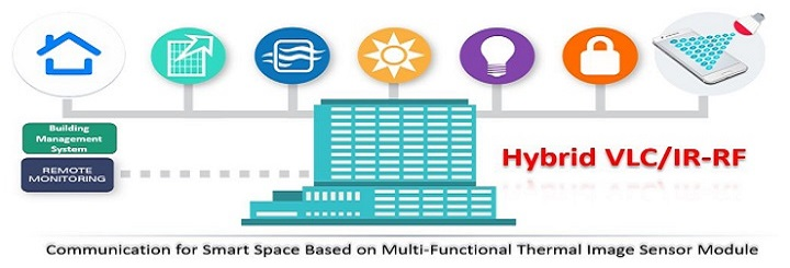 BEIA CONSULT Hybrid VLC/IR-RF - BEIA Consult International